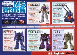 Gundam_senjo_kizuna_tekisei