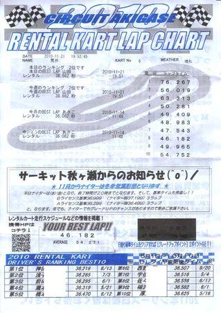 Akigase20101121_result01