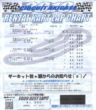 Akigase20101121_result02