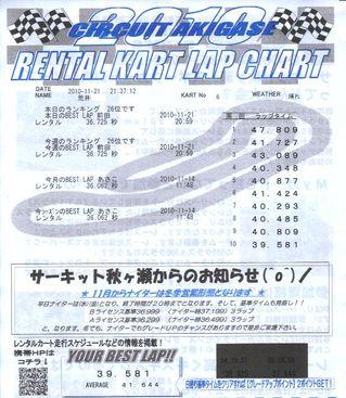 Akigase20101121_result03
