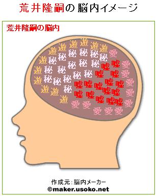 Brain_maker_takarai